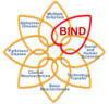 logo BIND