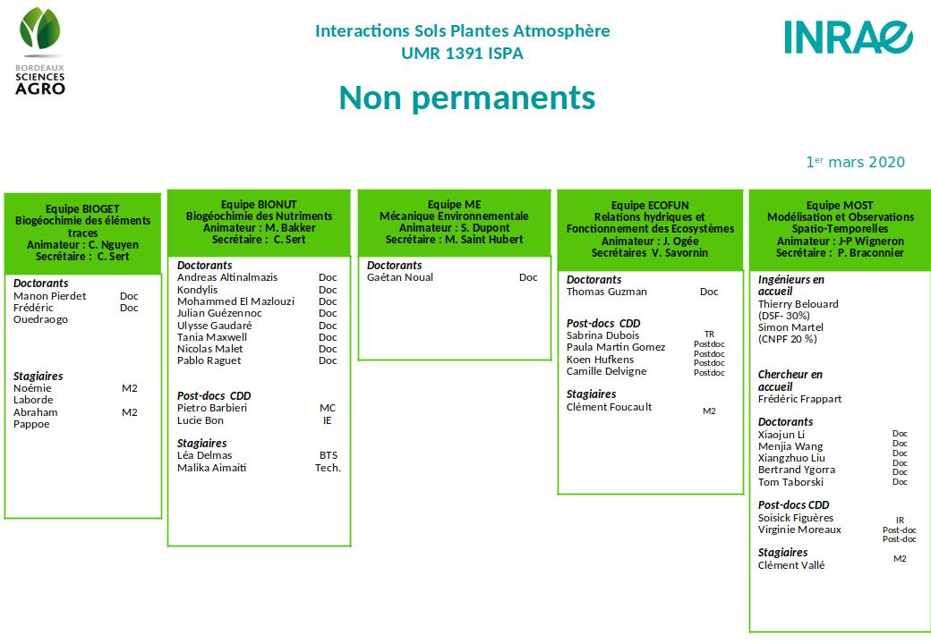 Organigramme ISPA mars 2020_NP