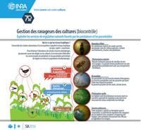 biocontrole-70ans